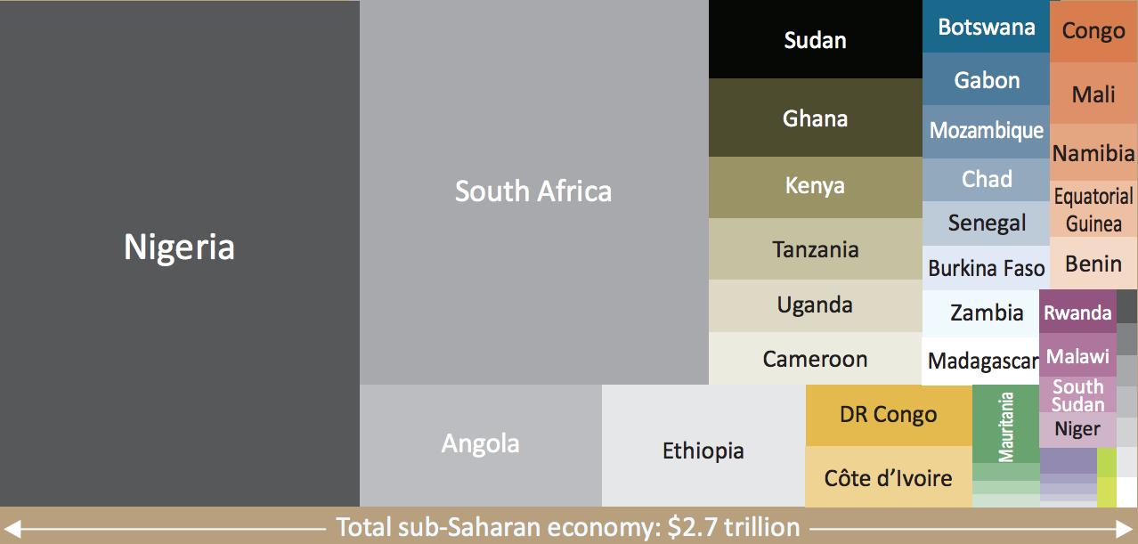 GDP of sub-Saharan Africa (PPP terms), 2013